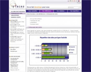 Référencement professionnel d'un site de gestion des services généraux